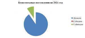 Шкотовский муниципальный район